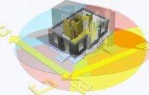 Что такое инерционные дома