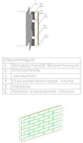 1venteliryemuy-fasad-eskiz-royal-fasade